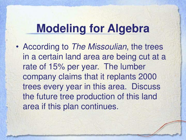 Modeling for Algebra