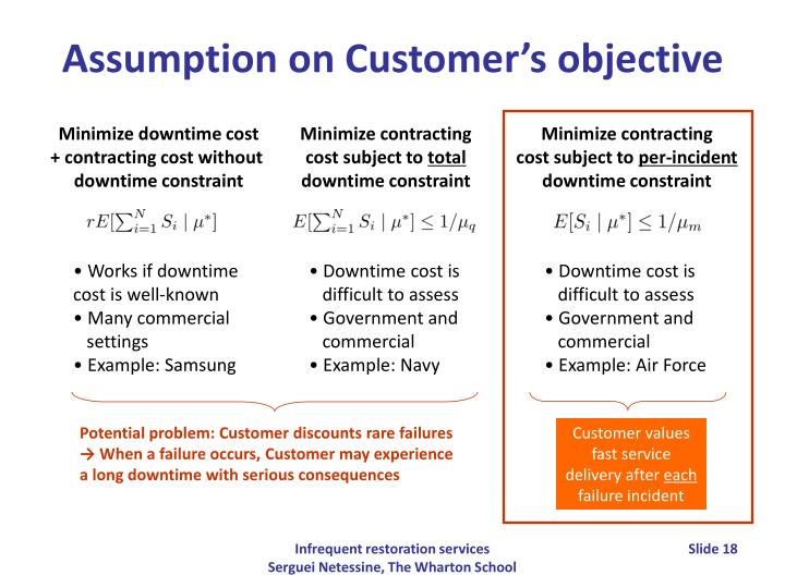 Potential problem: Customer discounts rare failures