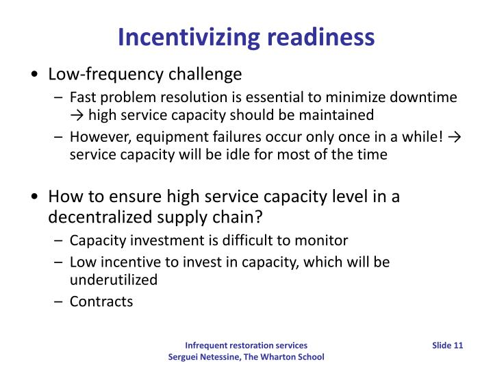 Incentivizing readiness