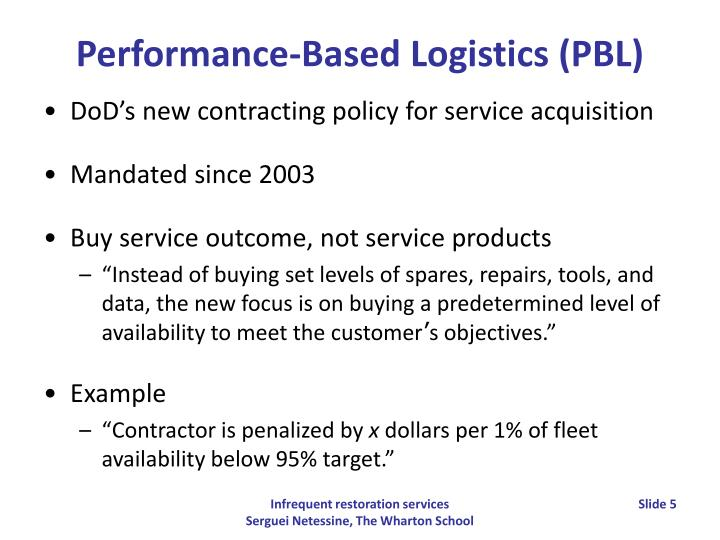 Performance-Based Logistics (PBL)