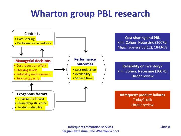 Wharton group PBL research