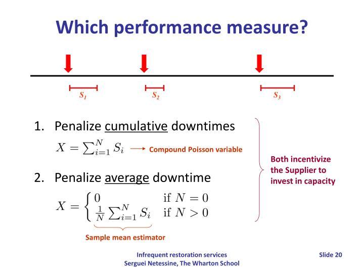 Compound Poisson variable