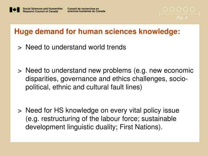 Huge demand for human sciences knowledge: