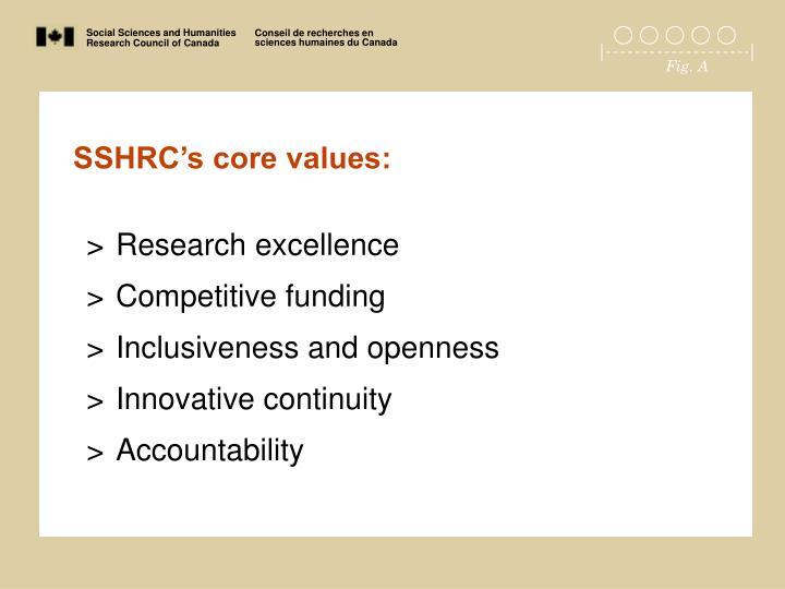 SSHRC's core values: