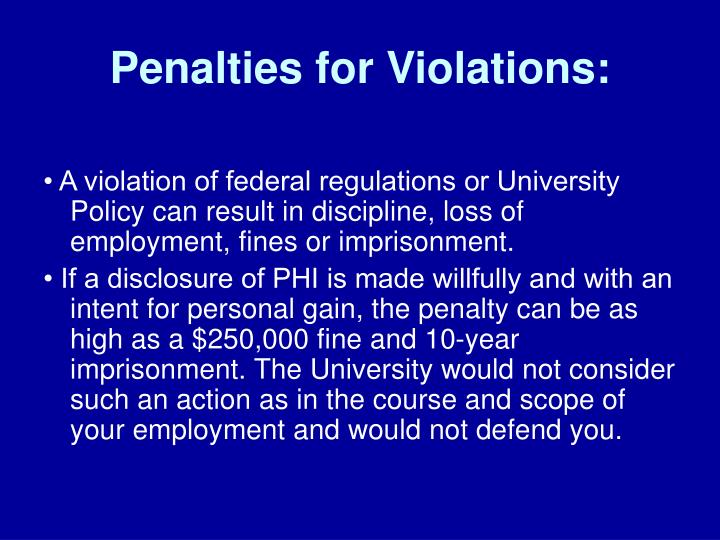 Penalties for Violations: