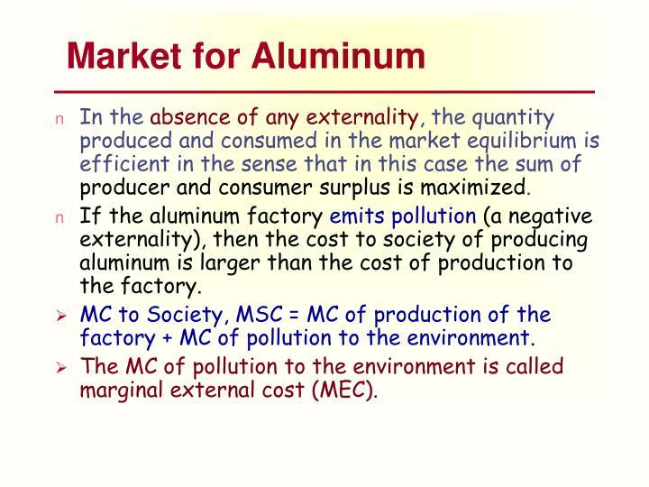 Market for Aluminum