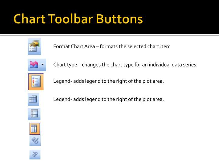 Chart Toolbar Buttons