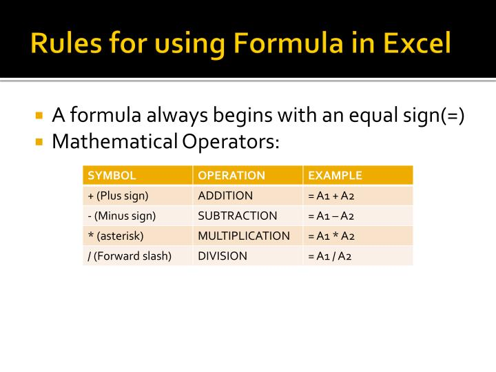 Rules for using Formula in Excel