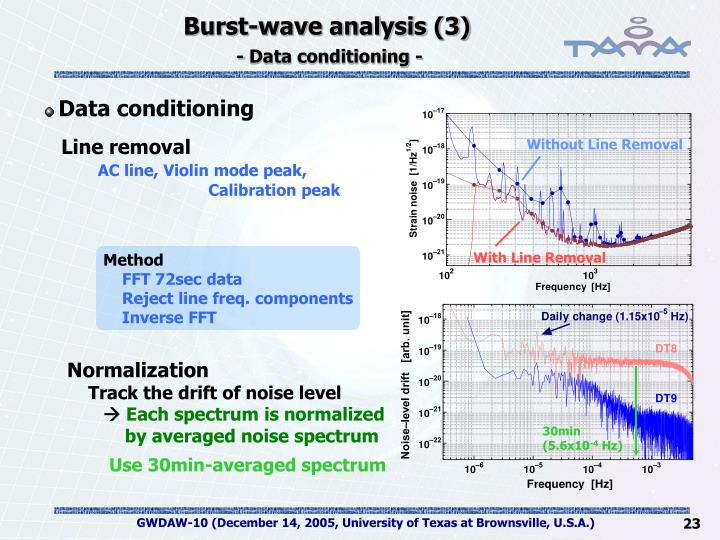 Burst-wave analysis (3)