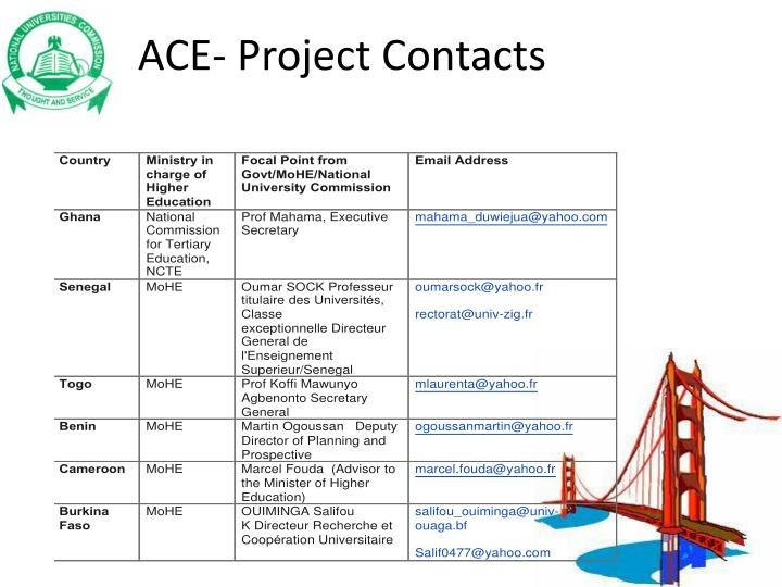 ACE- Project Contacts