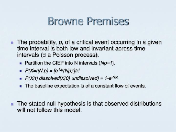 Browne Premises