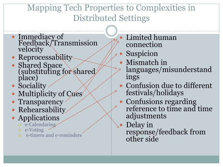 Mapping Tech Properties to Complexities in Distributed Settings