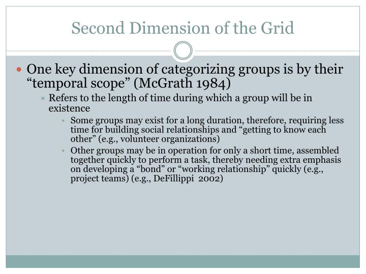 Second Dimension of the Grid