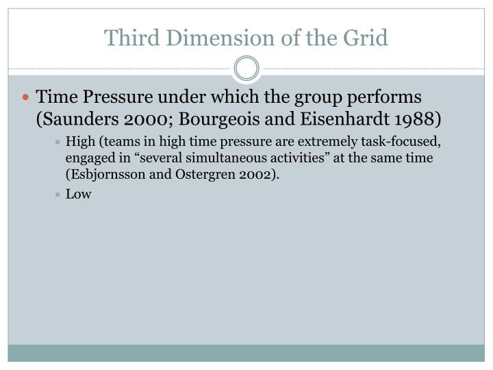 Third Dimension of the Grid