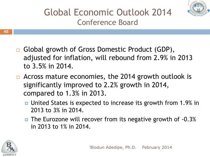 Global Economic Outlook 2014