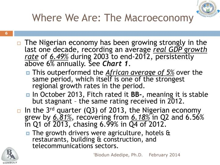 Where We Are: The Macroeconomy