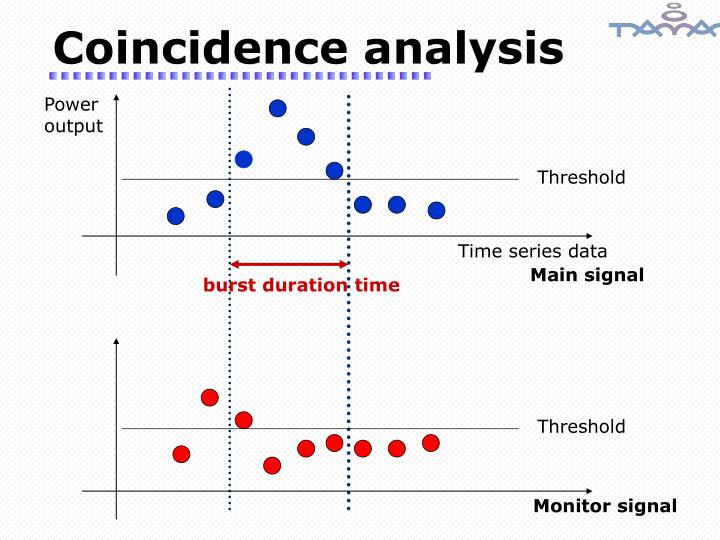 Coincidence analysis
