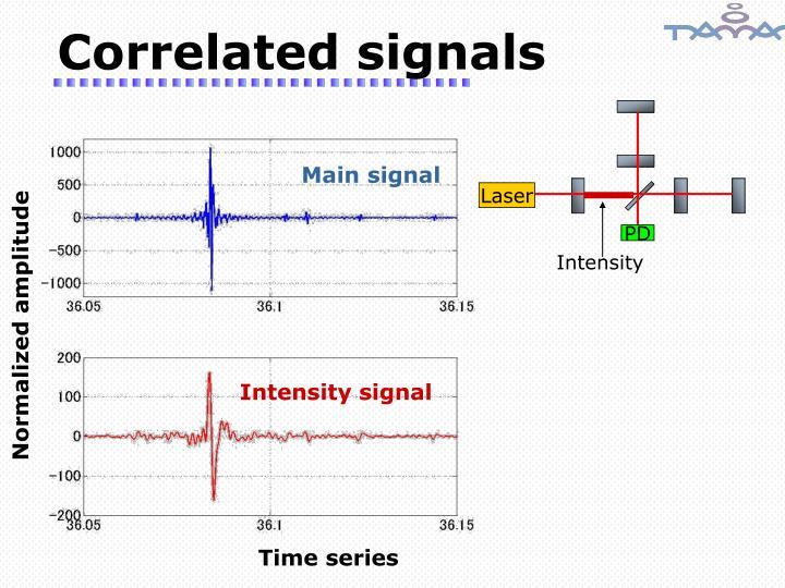 Correlated signals