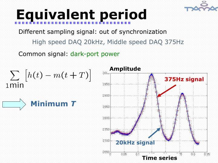 Equivalent period