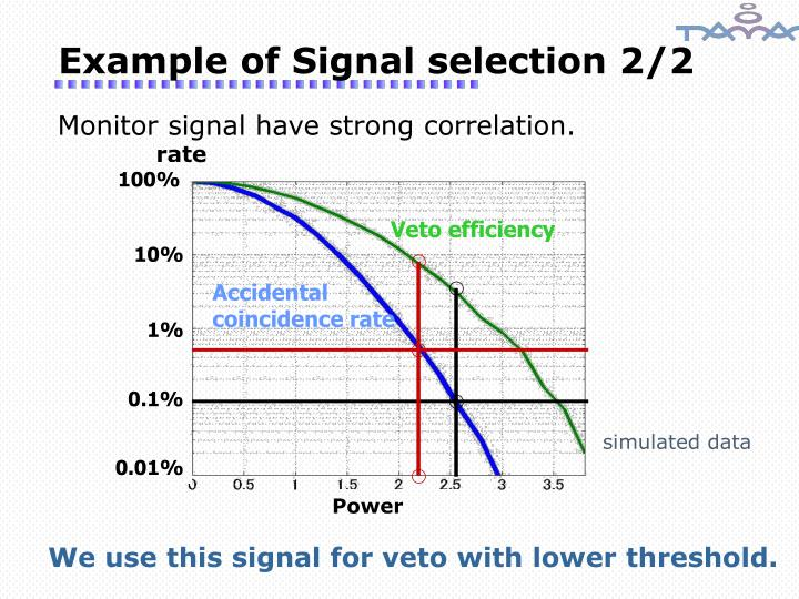 Example of Signal selection 2/2