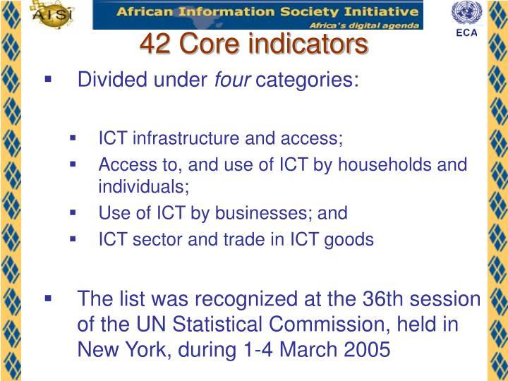 42 Core indicators