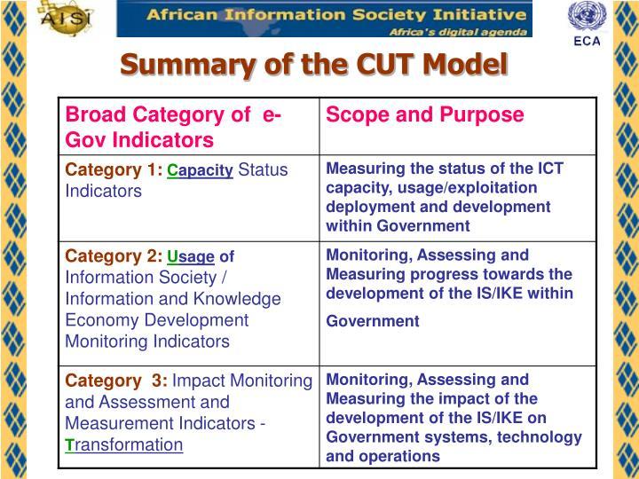 Summary of the CUT Model