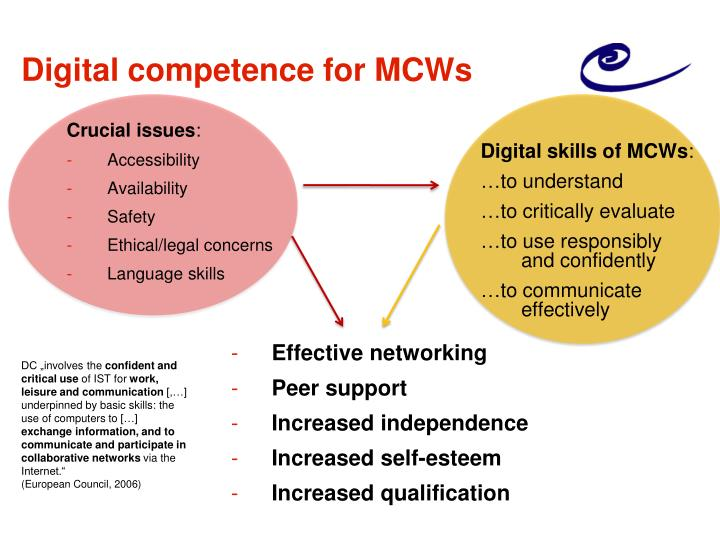 Digital competence for MCWs