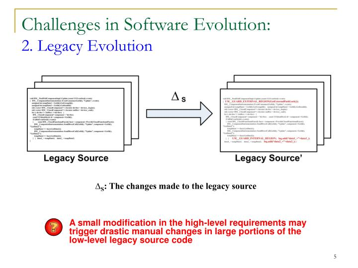 A small modification in the high-level requirements may trigger drastic manual changes in large portions of the low-level legacy source code