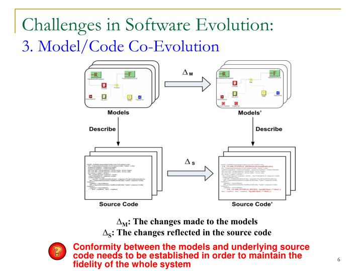 Conformity between the models and underlying source code needs to be established in order to maintain the fidelity of the whole system