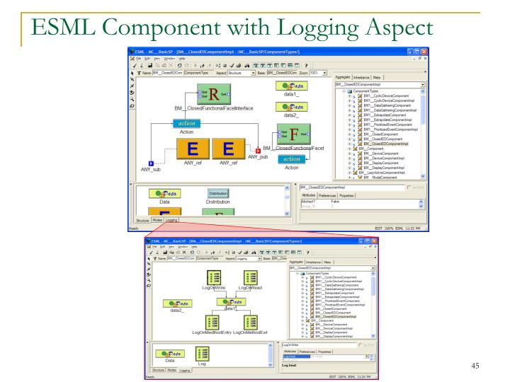 ESML Component with Logging Aspect