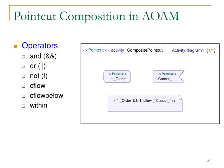 Pointcut Composition in AOAM