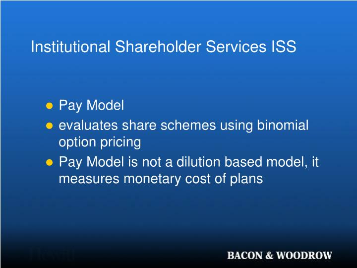 Institutional Shareholder Services ISS