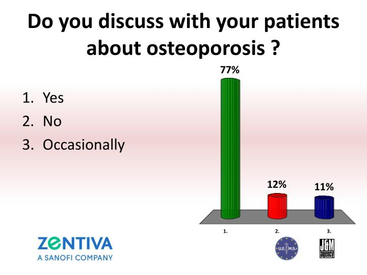 Do you discuss with your patients about osteoporosis ?