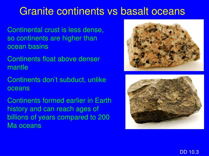 Granite continents vs basalt oceans