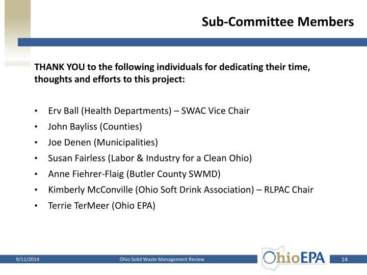 Sub-Committee Members