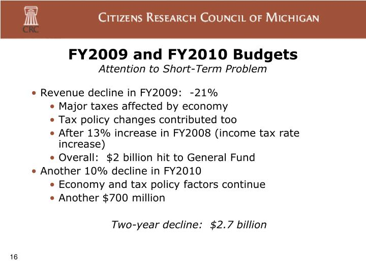 FY2009 and FY2010 Budgets
