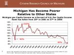 michigan has become poorer relative to other states