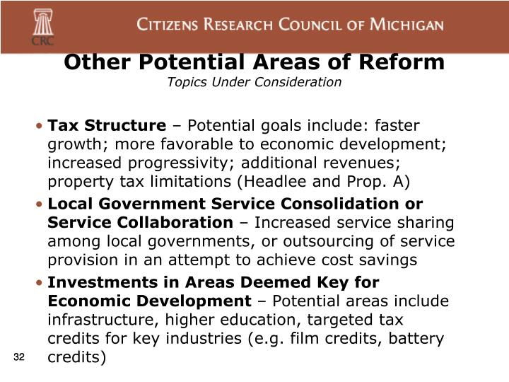 Other Potential Areas of Reform