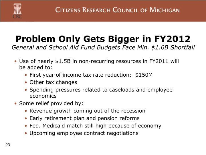 Problem Only Gets Bigger in FY2012