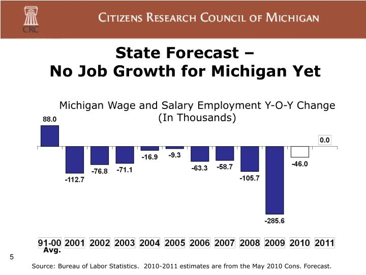 State Forecast –