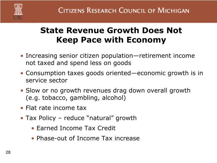 State Revenue Growth Does Not