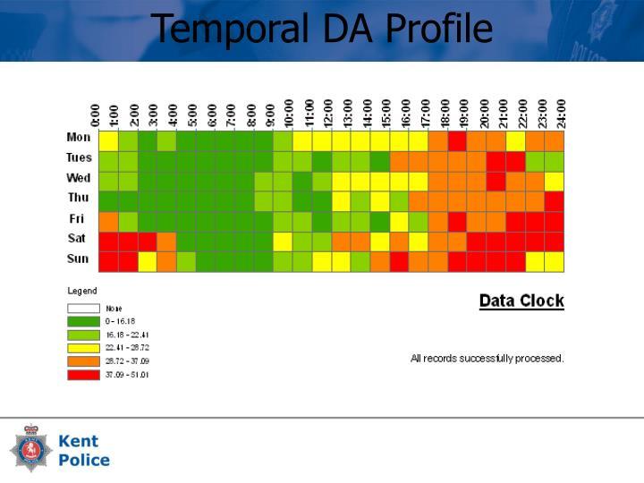 Temporal DA Profile