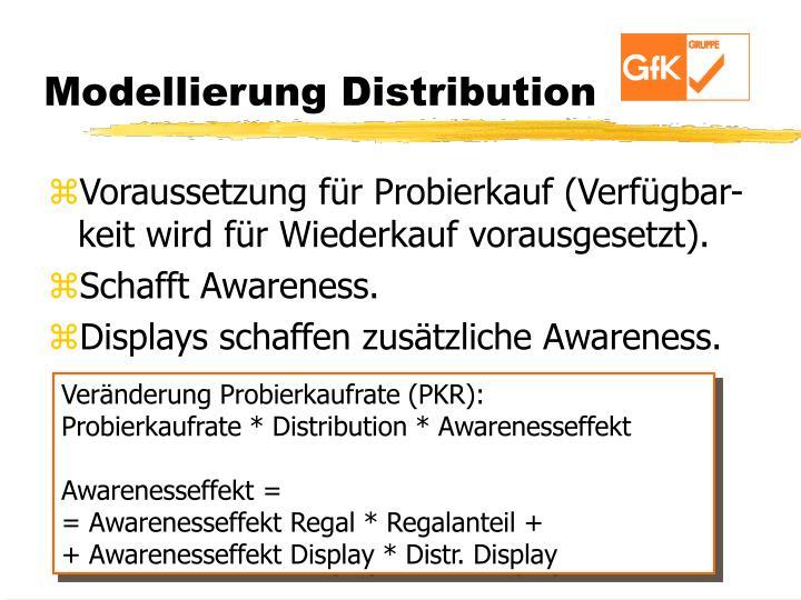 Modellierung Distribution