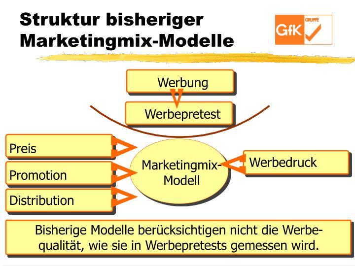 Struktur bisheriger Marketingmix-Modelle