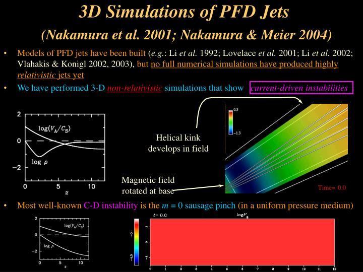 3D Simulations of PFD Jets