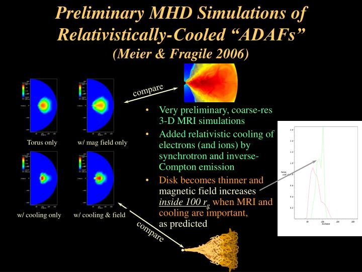 """Preliminary MHD Simulations of Relativistically-Cooled """"ADAFs"""""""