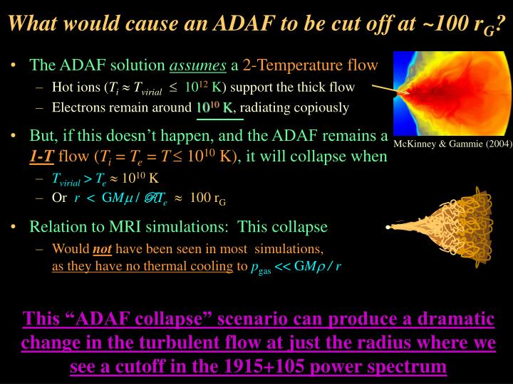 What would cause an ADAF to be cut off at ~100 r