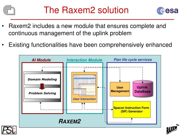 Raxem2 includes a new module that ensures complete and continuous management of the uplink problem