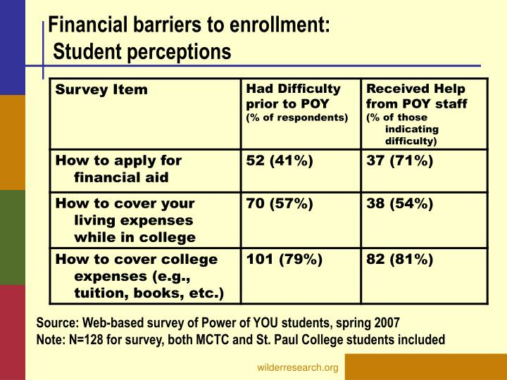 Financial barriers to enrollment: