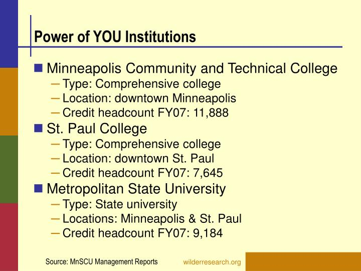 Power of YOU Institutions